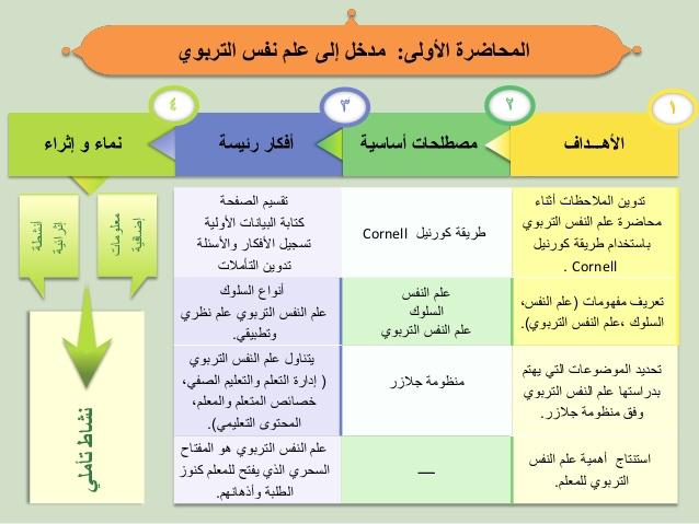 كتاب مدخل إلى علوم التربية pdf